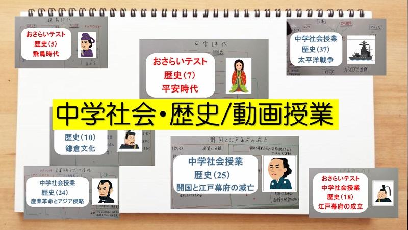 中学歴史動画