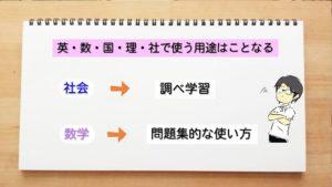 中学学習参考書